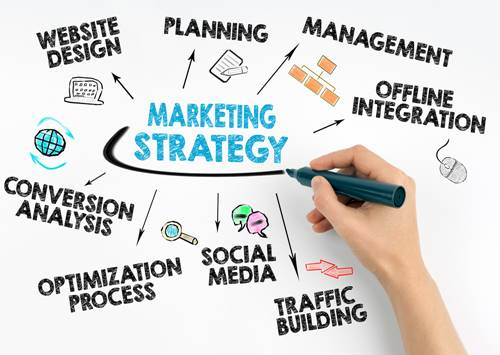 good-marketing-strategy-1